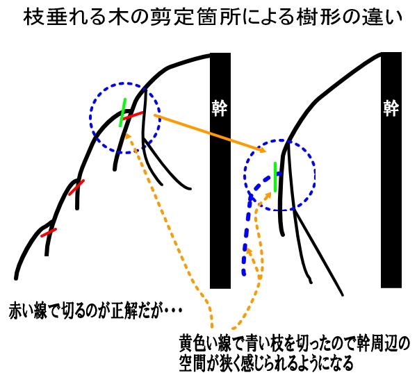10.9-2